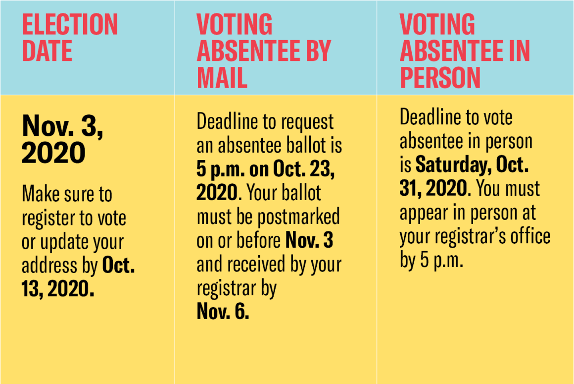 a graphic of important voting deadlines for the November election